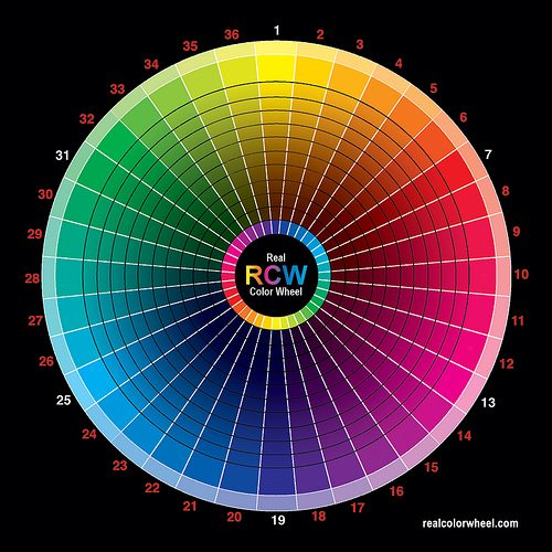 How To Draw A Color Wheel 6 Steps With Pictures
