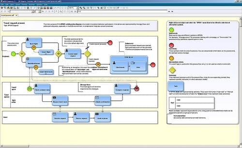 Complex BPMN 2 process in ARIS Express